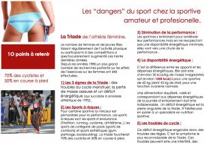 les dangers du sport chez la femme